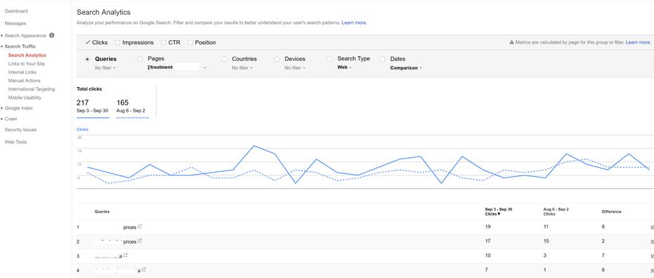 Content Audit Update